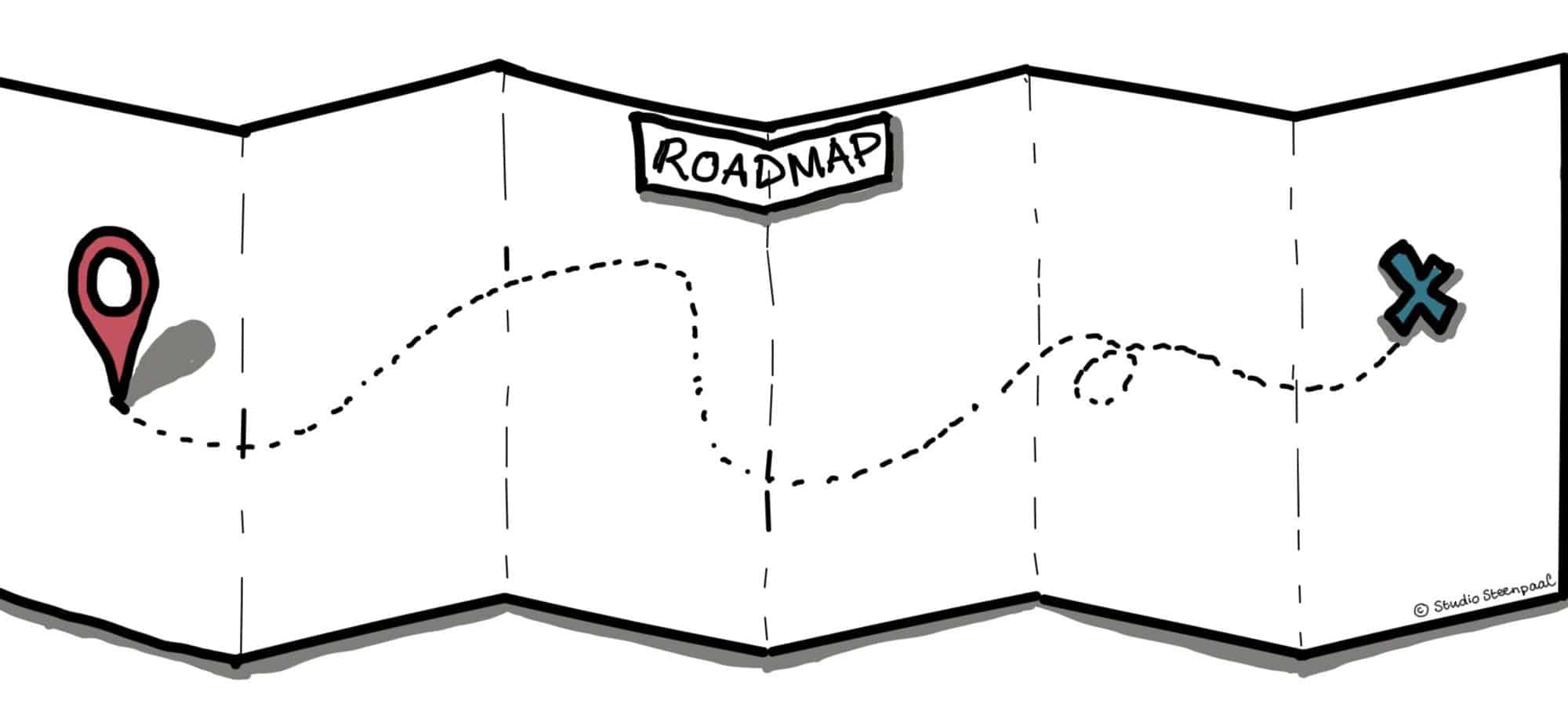 Roadmap template Studio Steenpaal